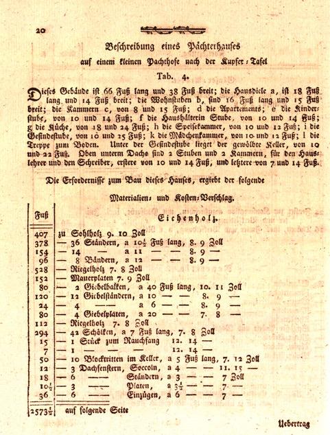 Beispielseite aus: Behrens, ECA., 1796, Schwerin, 1796, (http://mdz-nbn-resolving.de/urn:nbn:de:bvb:12-bsb10048229-2 )