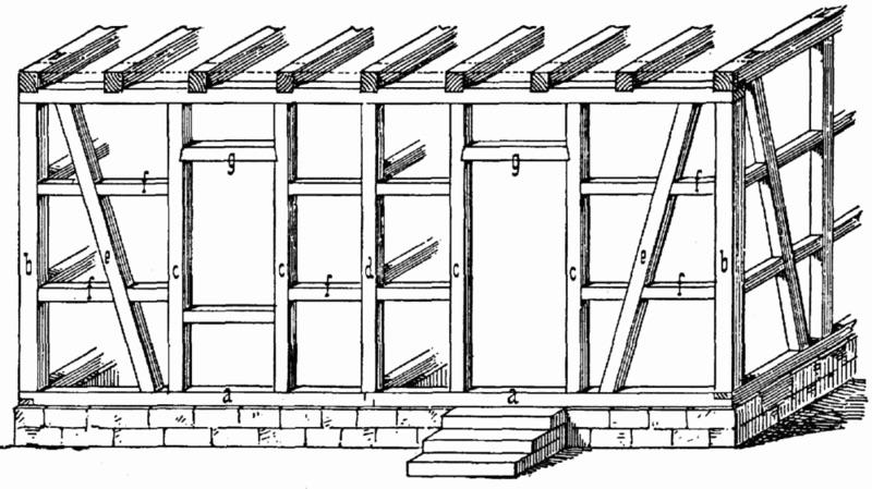 Standard-Fachwerk, https://de.wikipedia.org/wiki/Fachwerkhaus