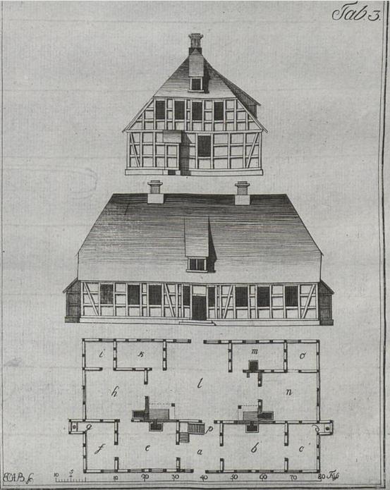 """Behrens, ECA., eine von zwei Pfarrhausvarianten, Schwerin, 1796,""""Mecklenburgische-Land-Baukunst"""""""